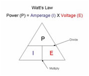 LED Definitions - What is Light Emitting Diode